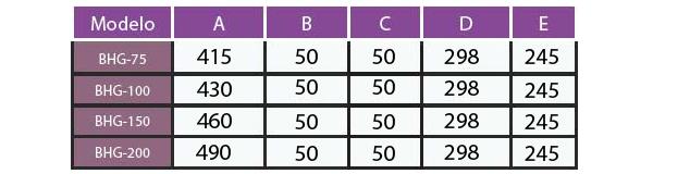 Tabela de dimensões bhgw