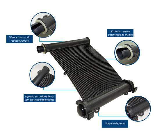 Coletor Solar Sodramar