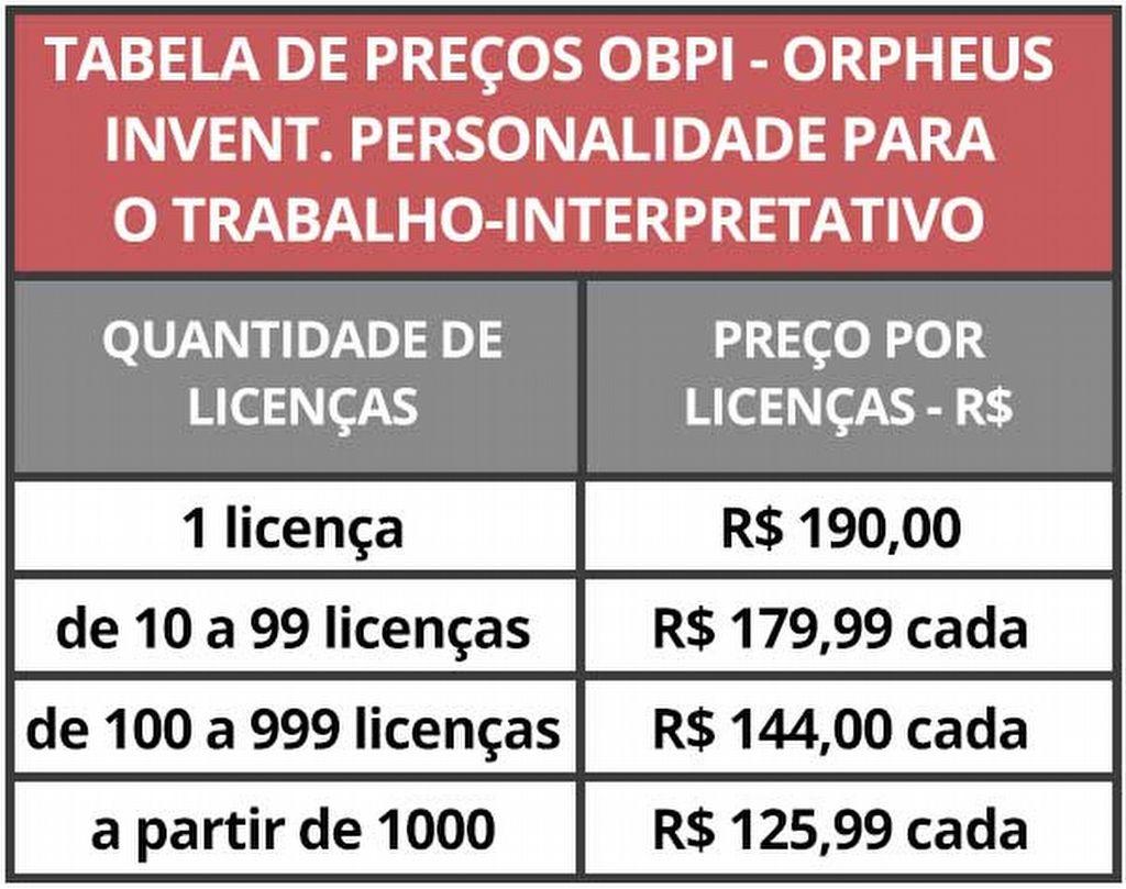 Tabela de Preços OBPI - Interpretativo