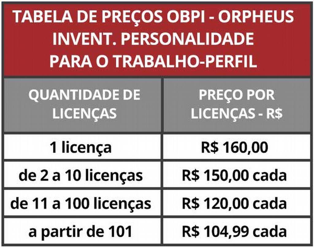 Tabela de Preços OBPI - Perfil