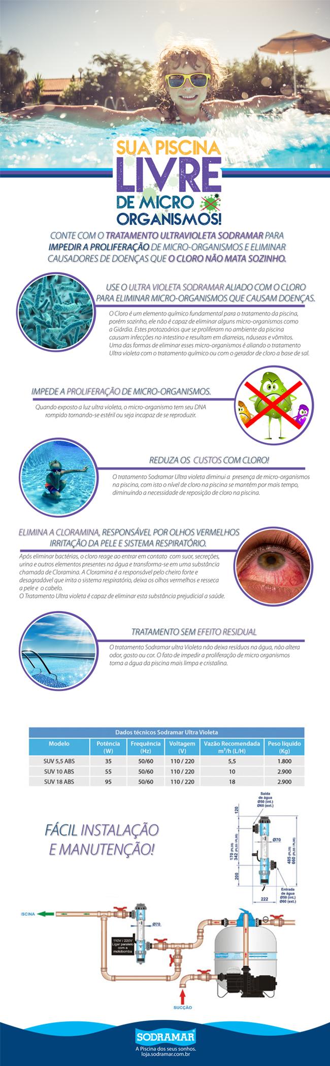 Informativo UV